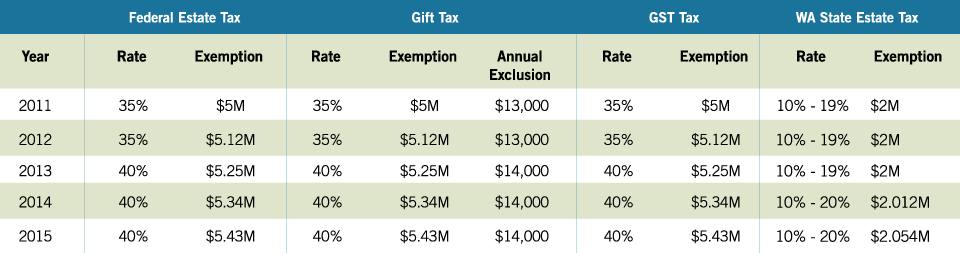 how to lodge a trust tax return 2018